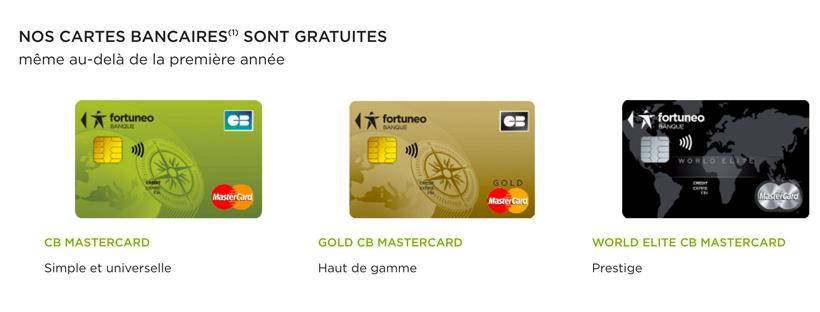 Fortuneo : carte bancaire